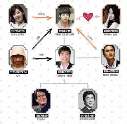 JYJ,Yoochun,park-ha-sun