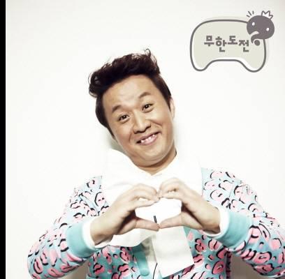 Jung-Jun-Ha