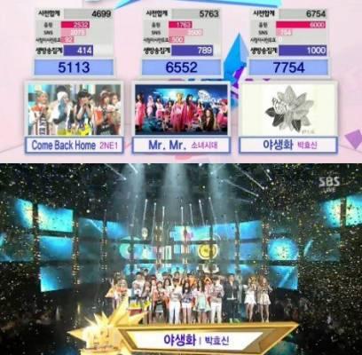 2NE1,A-Pink,EXO,Suho,Baekhyun,Crayon-Pop,SISTAR,Hyorin,Girls-Generation,Kwanghee,NS-Yoon-G,MIB,super-junior-m,mad-clown,fcuz,park-hyo-shin,lee-yu-bi