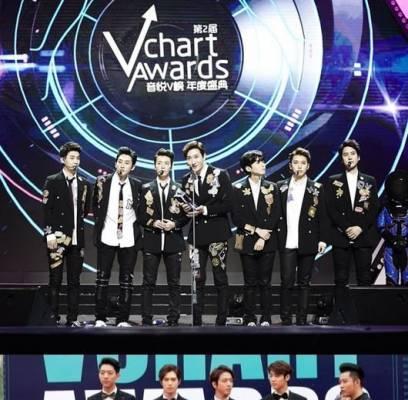 CNBLUE,EXO,Super-Junior,super-junior-m,bts
