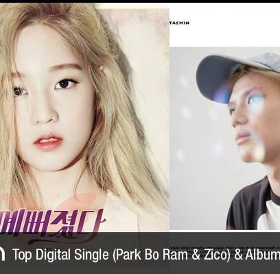 HyunA,Raina,B1A4,Block-B,Zico,Davichi,Girls-Day,JYJ,KARA,SECRET,Taemin,SISTAR,San-E,jang-bum-joon,bumkey,bts,winner,crush,park-bo-ram