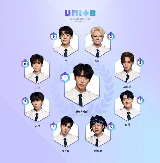 OP-ED] Rebooting? What rebooting?: The failure of 'The Unit