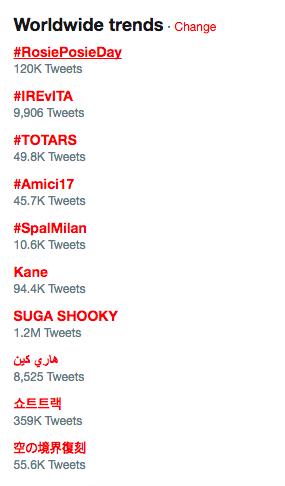 Hashtag #RosiePosieDay menempati urutan pertama topik paling banyak dibicarakan di dunia