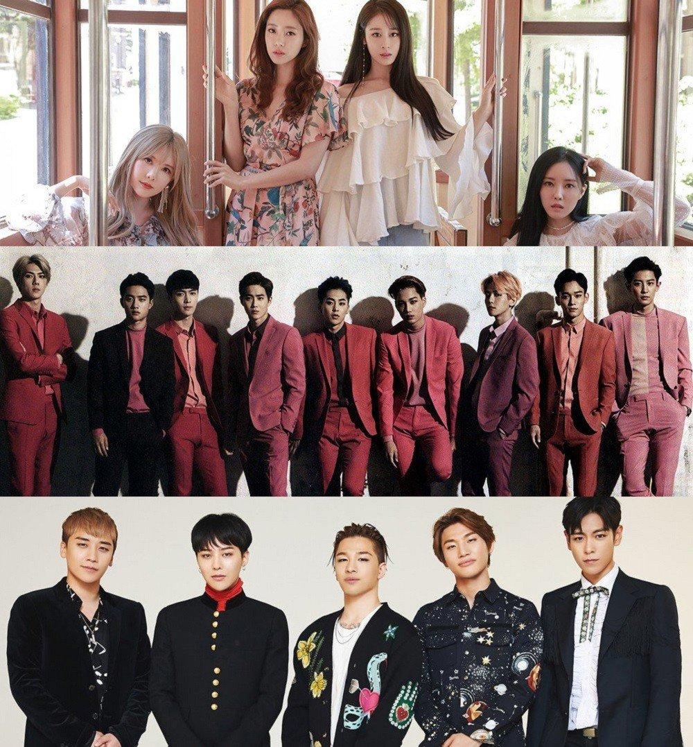 Big Bang, EXO, T-ara