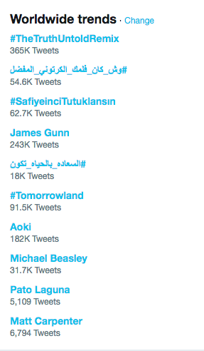 ARMYs trend #TheTruthUntoldRemix at #1 worldwide after Steve
