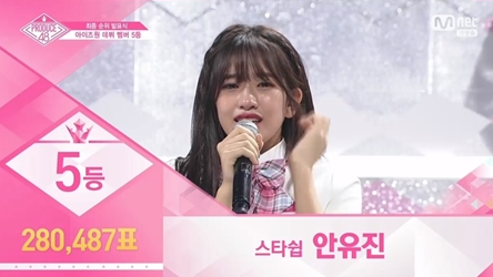 The winners of 'Produce 48' are revealed to be    | Koogle TV