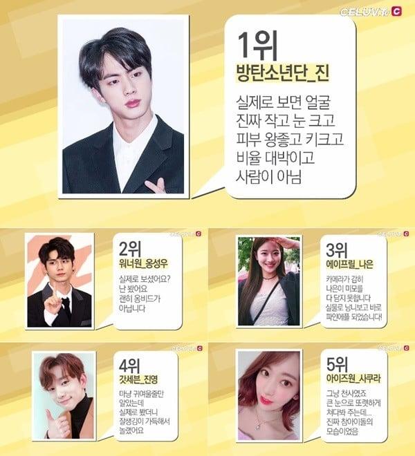 Naeun, (Bangtan Boys) BTS, Jin, Jinyoung, Ong Seong Wu