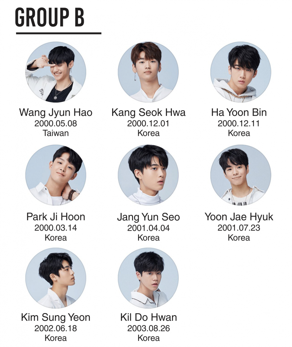 YG Treasure Box' Trainee Profile (Who's Your Favorite
