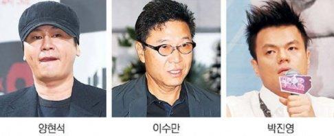 Seungri, EXO, Mark (GOT7), TWICE, Yang Hyun Suk