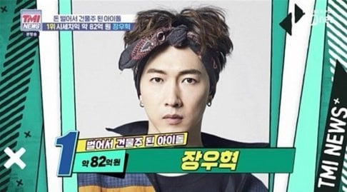 Jang Woo Hyuk, 15&