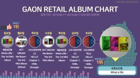 EXO, Sehun, Chanyeol, EXO-SC