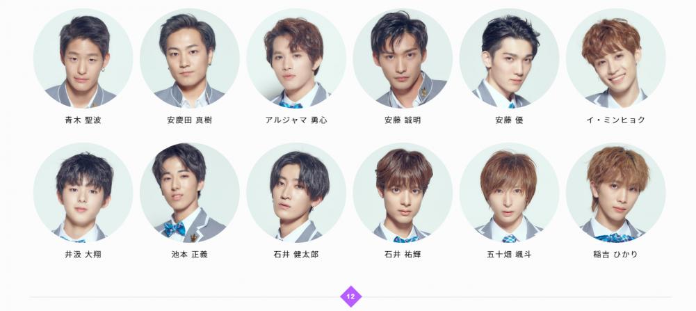 Produce 101 Japan' reveals its 101 trainees | allkpop
