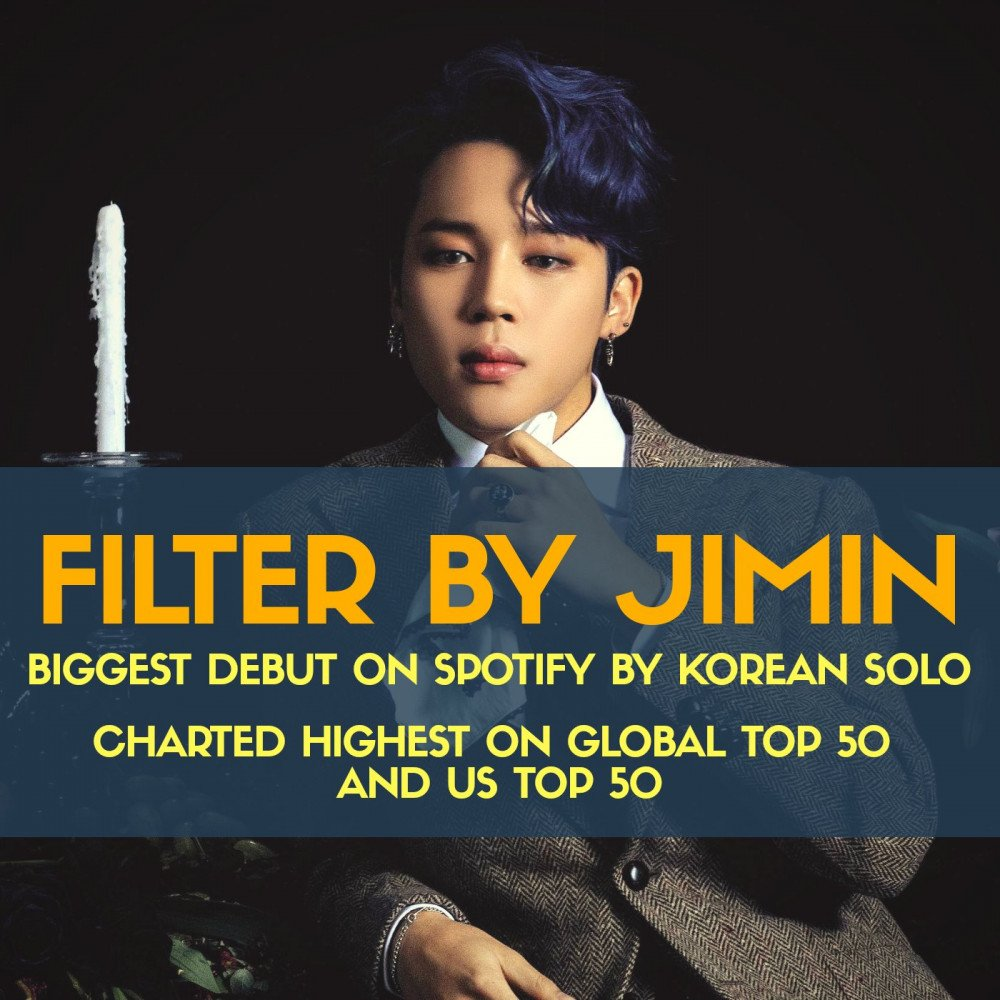 Bts Jimin S Filter Sets A New Record With The Biggest Debut For A Korean Solo On Spotify Allkpop