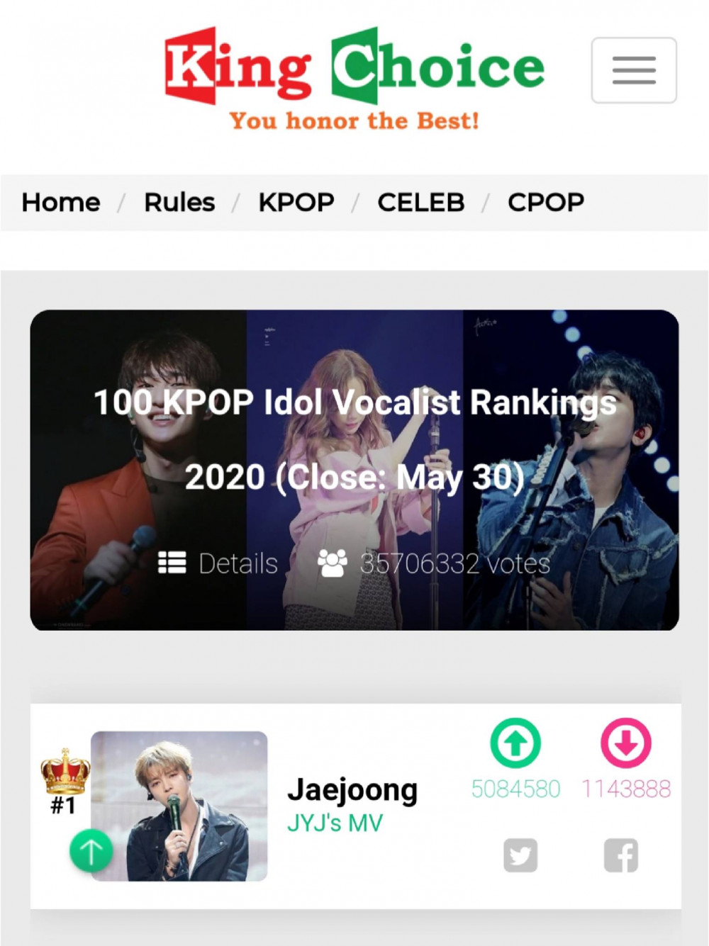 Jaejoong Ranked No 1 K Pop Idol Vocalist Of 2020 On King Choice Allkpop