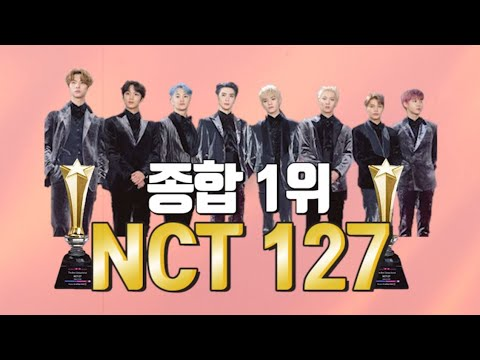 NCT 127 voted as the #1 Asian artist of the 'TENASIA Top Ten Awards' followed by EXO, Kang Daniel, MONSTA X, BLACKPINK, & more