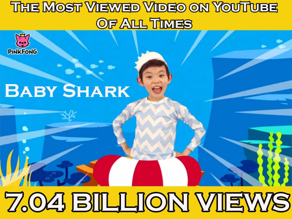 Baby Shark becomes YouTube's most-watched video of all time