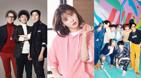 Big Bang, BLACKPINK, BTS, Busker Busker, iKON, IU, Park Hyo Shin, TWICE