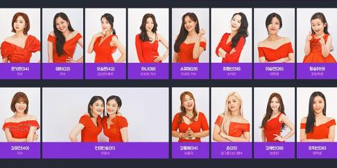 CLC, Sorn, Kim Sa Eun, Taeha, Navi, Song Haye