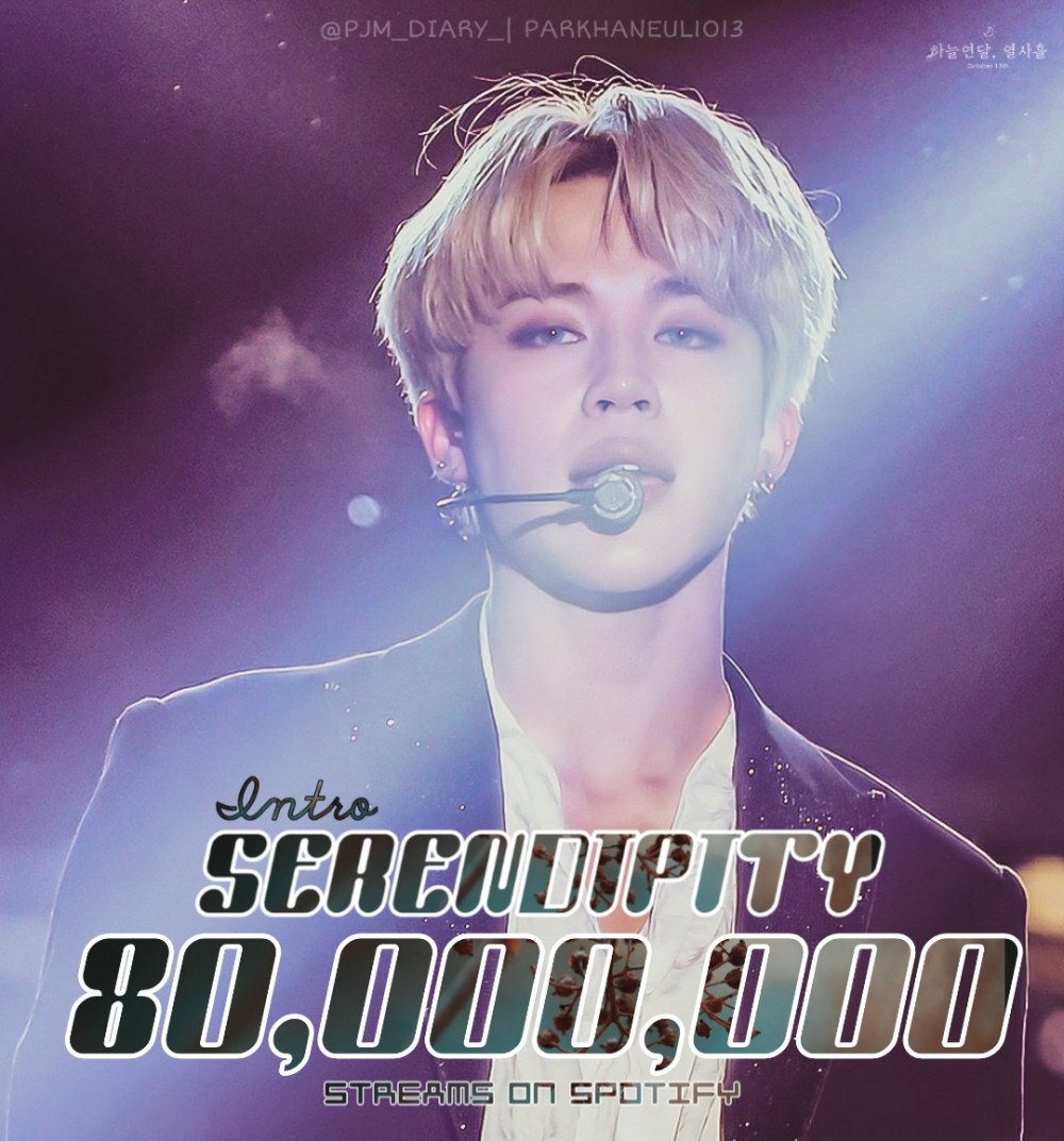 BTS's Jimin officially becomes the FIRST Korean Soloist to have 20 ...