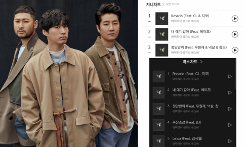 Epik High, Tablo