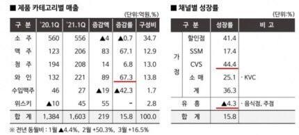 Источник: Статья Naver