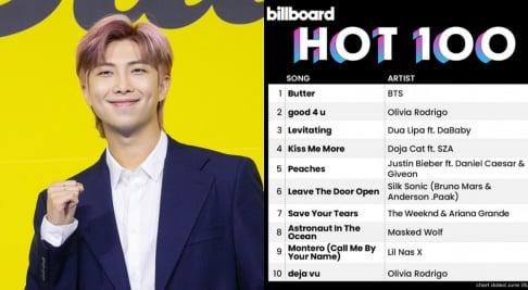 BTS, RM (Rap Monster)